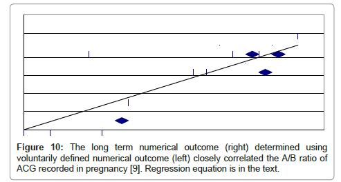 health-medical-informatics-numerical-outcome