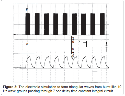 health-medical-informatics-waves