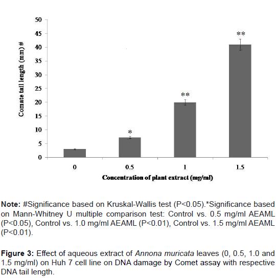 hepatology-pancreatic-science-aqueous-tail-length