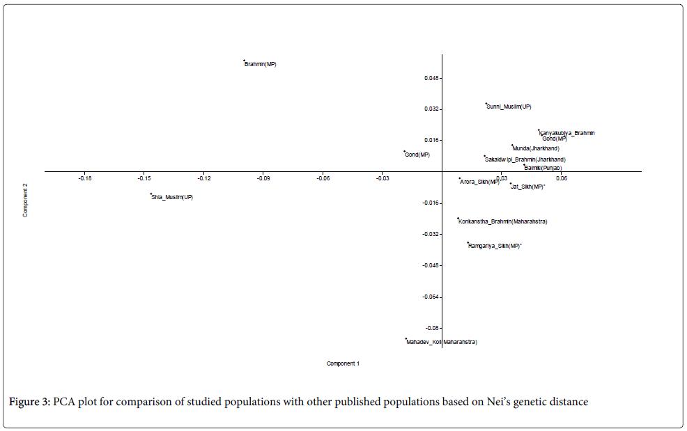 hereditary-genetics-comparison