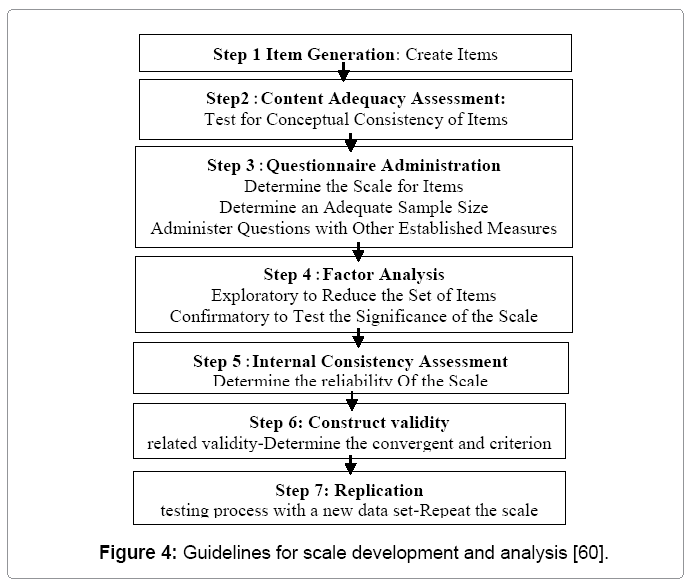 literature review on computerized record management system Functional requirements for an electronic records management system for court   solidly grounded on a literature review that posits that records managers and.