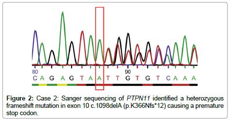 human-genetics-embryology-Sanger-sequencing