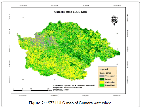 hydrology-current-research-1973-LULC-map