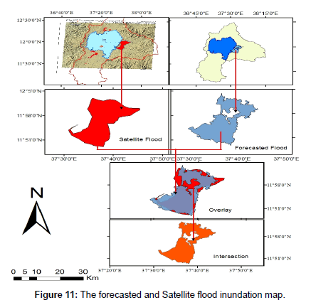hydrology-current-research-Satellite-flood