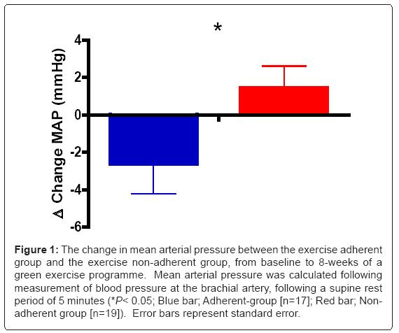 hypertension-arterial-pressure