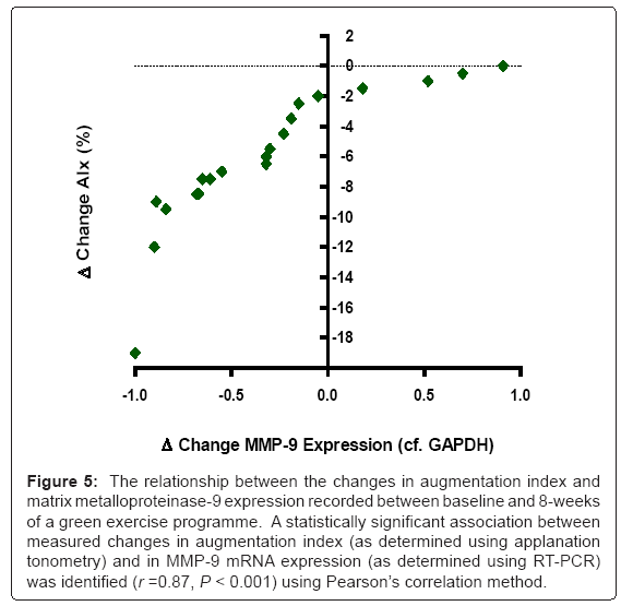hypertension-green-exercise