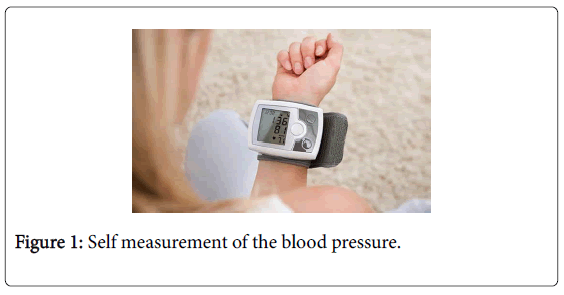 hypertension-self-measurement-blood-pressure