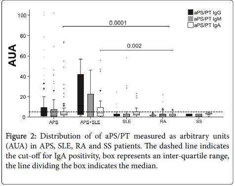 immunome-research-arbitrary-units