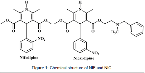 industrial-chemistry-Chemical-structure