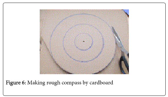 industrial-engineering-making-rough-compass