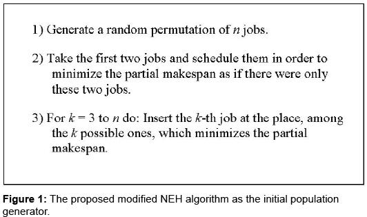 industrial-engineering-management-NEH-algorithm