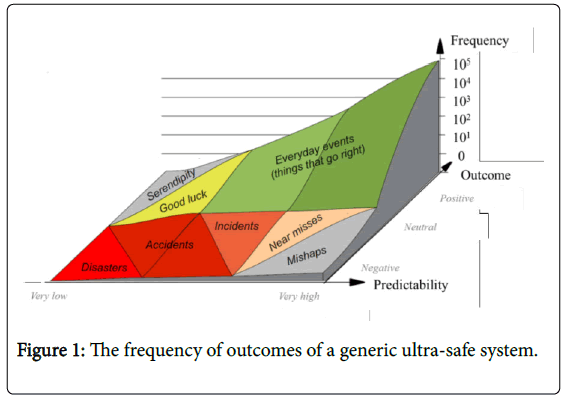 industrial-engineering-management-generic-ultra-safe