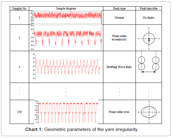 industrial-engineering-management-geometric-parameters