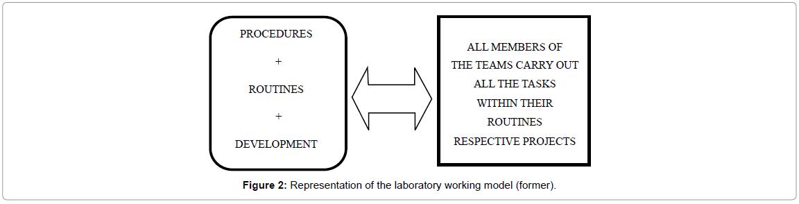 industrial-engineering-management-representation-laboratory