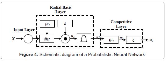 industrial-engineering-management-schematic-diagram