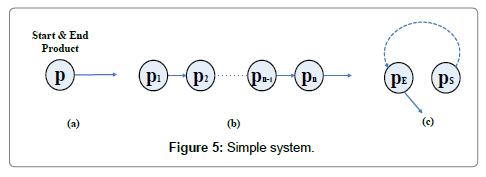 industrial-engineering-management-simple