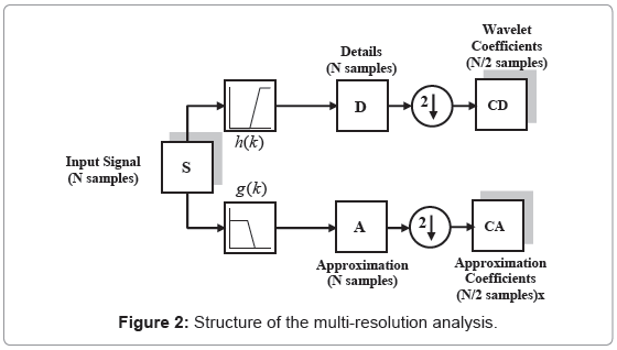 industrial-engineering-management-structure-multi