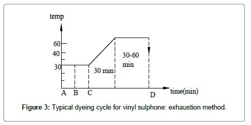 industrial-engineering-management-vinyl