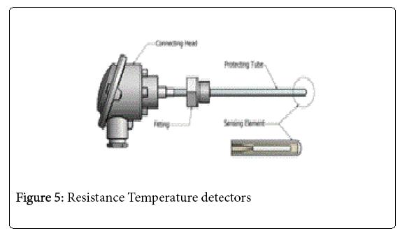 industrial-engineering-resistance-temperature-detectors