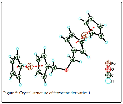 infectious-diseases-therapy-Crystal-structure