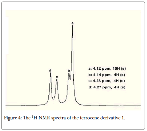 infectious-diseases-therapy-ferrocene-derivative