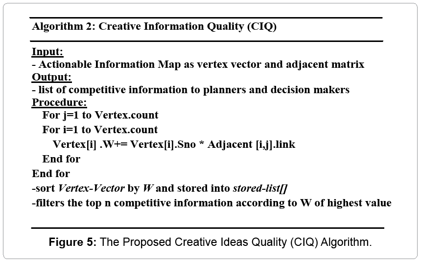 information-technology-Ideas-Quality