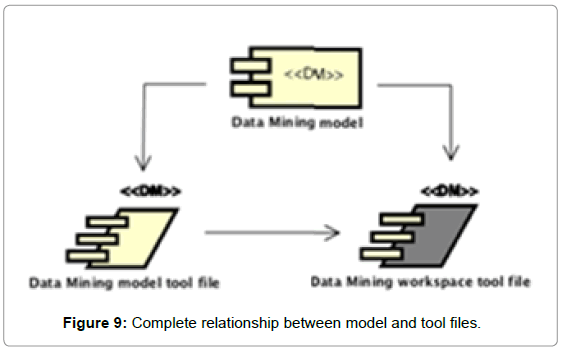 data mining international journals pdf