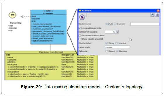 information-technology-software-engineering-data-mining-algorithm