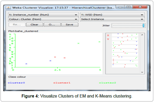 information-technology-software-engineering-visualize