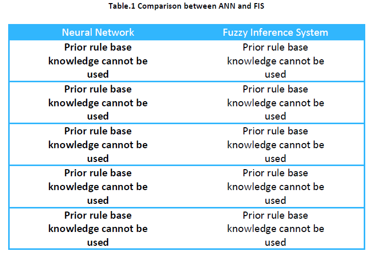 innovations-thoughts-ideas-Comparison