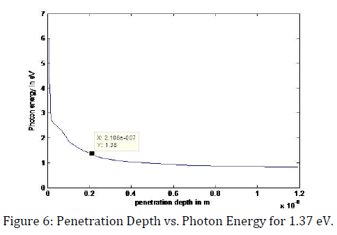 innovations-thoughts-ideas-Photon-Energy