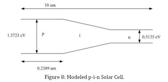 innovations-thoughts-ideas-Solar-Cell