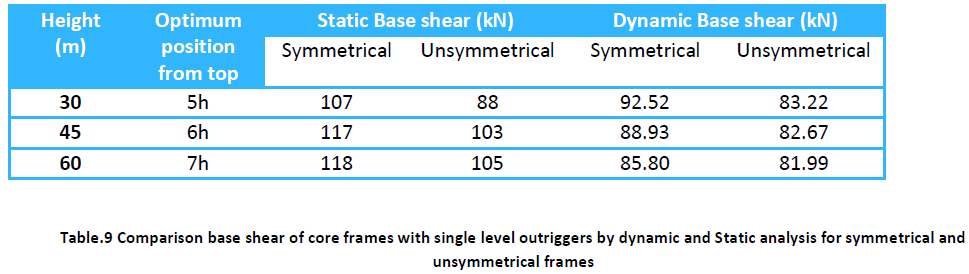 innovations-thoughts-ideas-symmetrical-frames