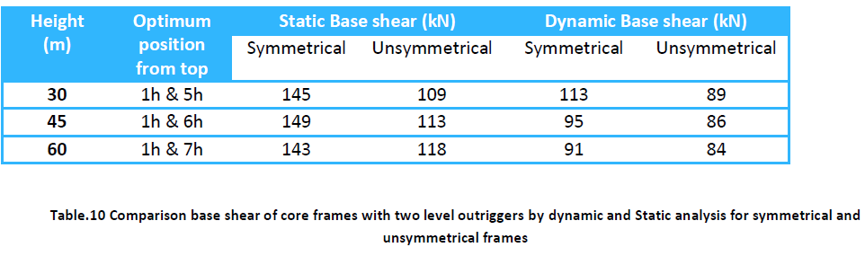 innovations-thoughts-ideas-unsymmetrical-frames