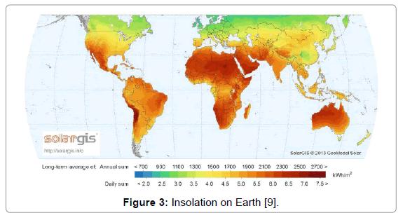 innovative-energy-Insolation-Earth