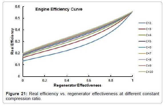 innovative-energy-Real-efficiency