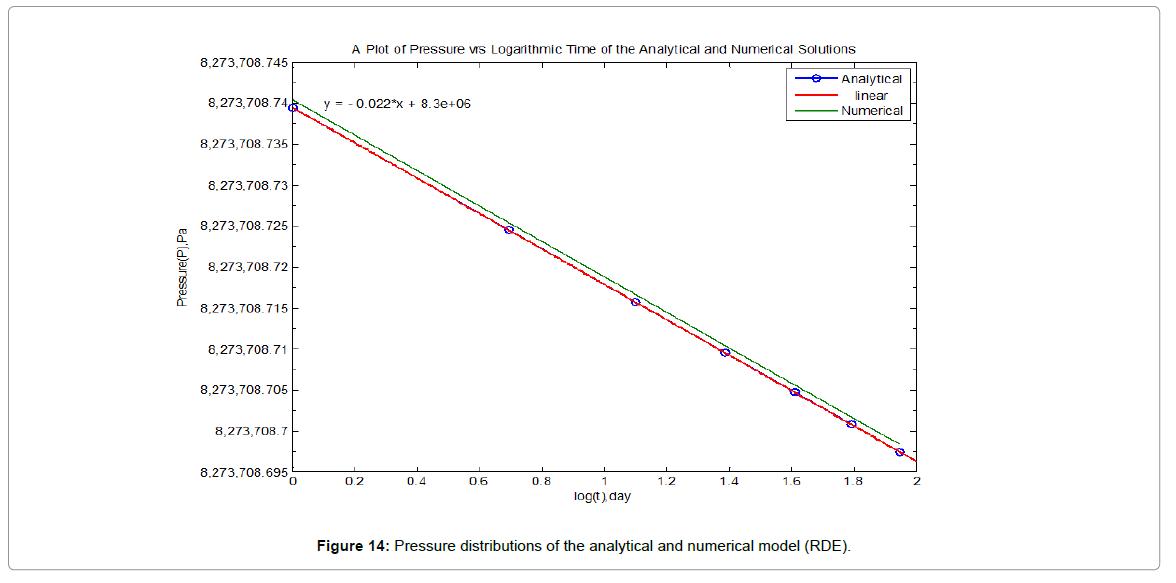 innovative-energy-distributions