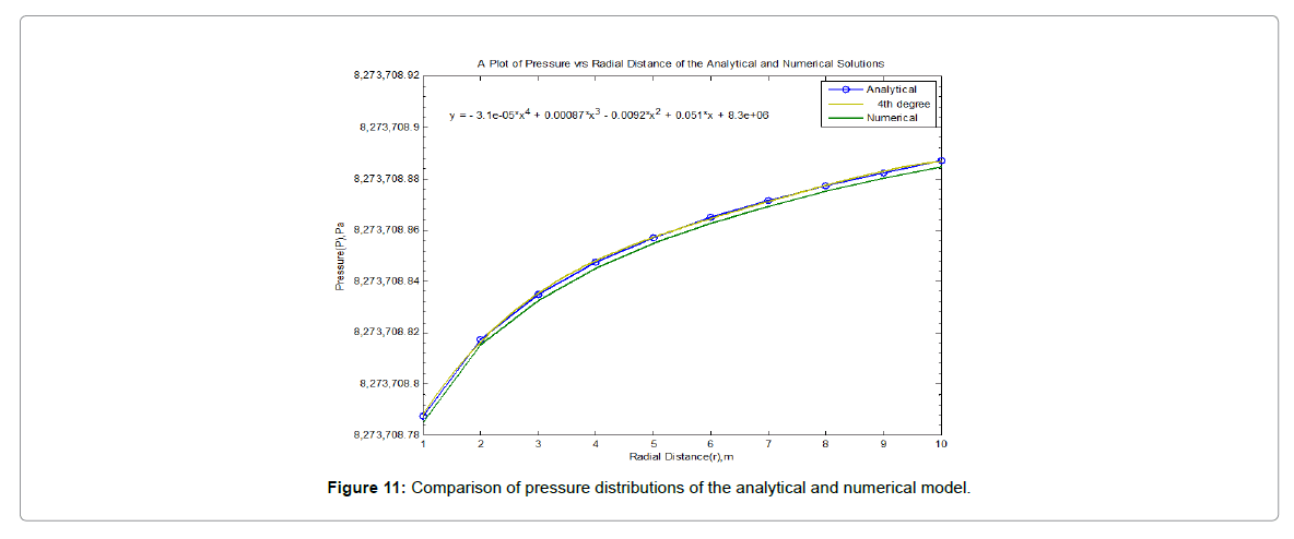 innovative-energy-numerical-model