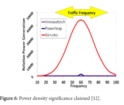 innovative-energy-policie-Power-density-significance-claimed