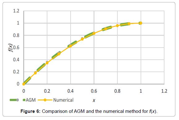 innovative-energy-policies-Comparison-AGM