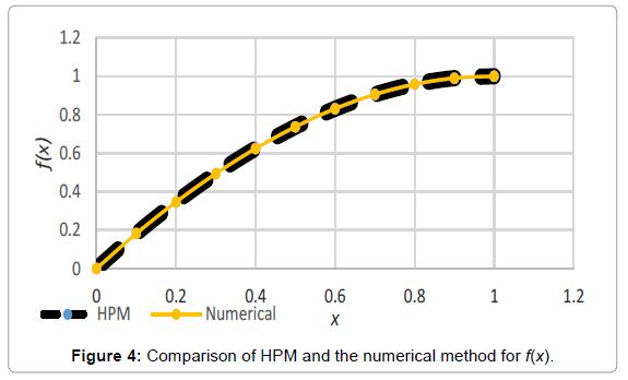 innovative-energy-policies-Comparison-HPM