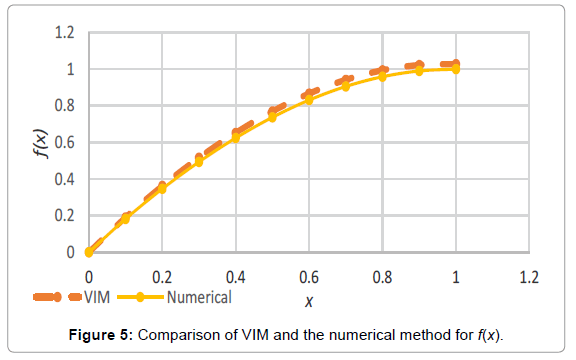innovative-energy-policies-Comparison-VIM