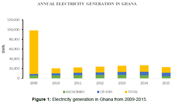 innovative-energy-policies-Electricity-generation