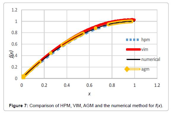 innovative-energy-policies-HPM-VIM-AGM
