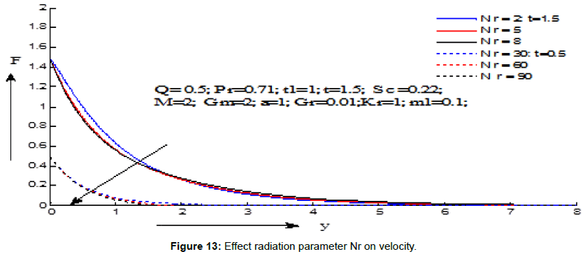 innovative-energy-policies-Nr-velocity