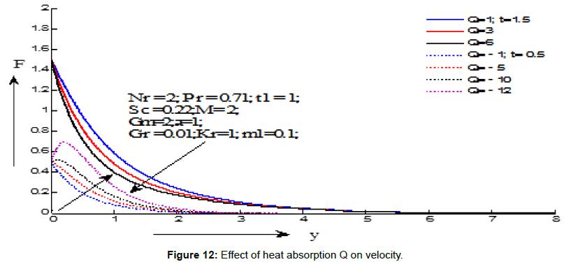 innovative-energy-policies-Q-velocity