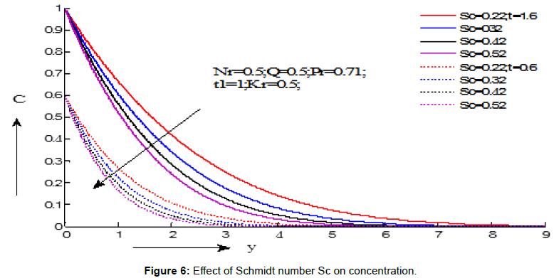 innovative-energy-policies-Schmidt-number