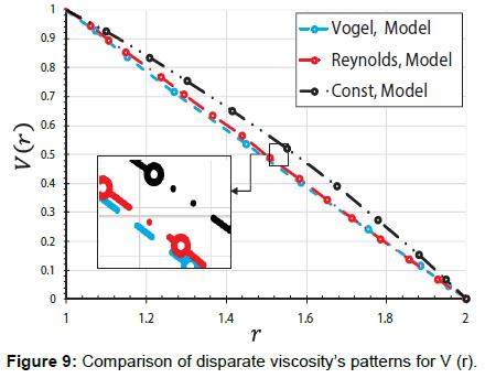 Kc Sinha Coordinate Geometry Pdf Free Download. Bitte REDBLUE Yahoo podiamos anos pass Marathon Alquiler