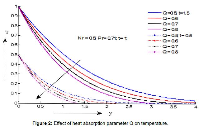 innovative-energy-policies-heat-absorption
