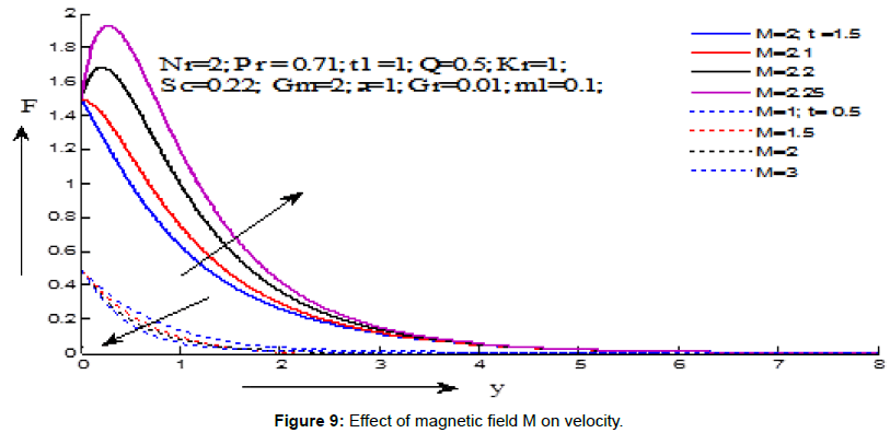 innovative-energy-policies-magnetic-field